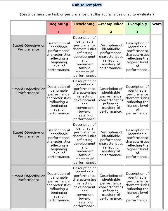 Rubrics and the independent learner for Rubric template maker